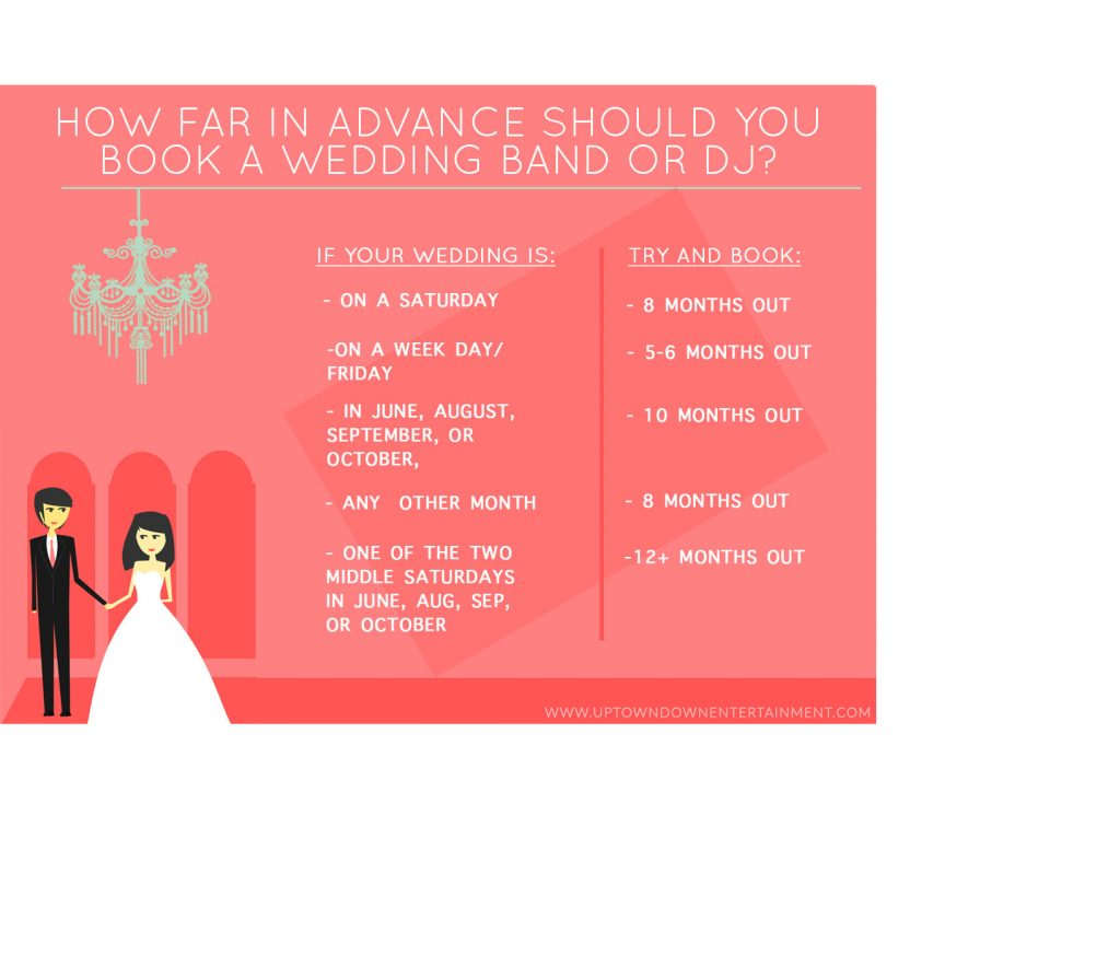 How far in advance should you book a band or DJ? | Uptown Down ...